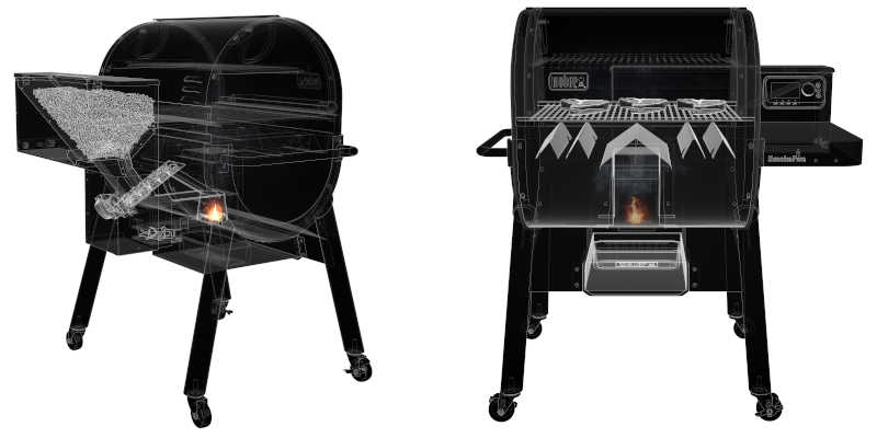 Funktionsweise des Weber Pelletgrill SmokeFire